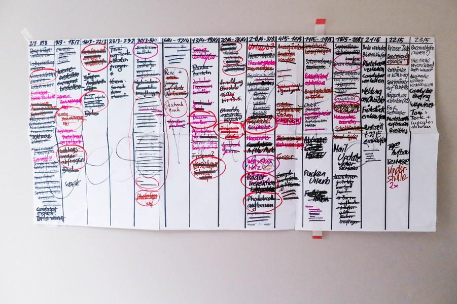 hochzeit-planung-chart